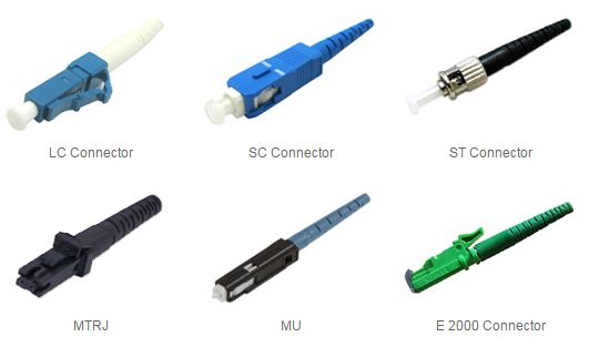 16 types of fiber optic connectors to choose from home rh ad net com tw wire connector types automotive electrical wire connector types